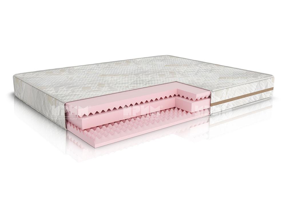ирим матраци Матрак Посейдон | Мебели ИРИМ : двулицеви матраци ирим матраци